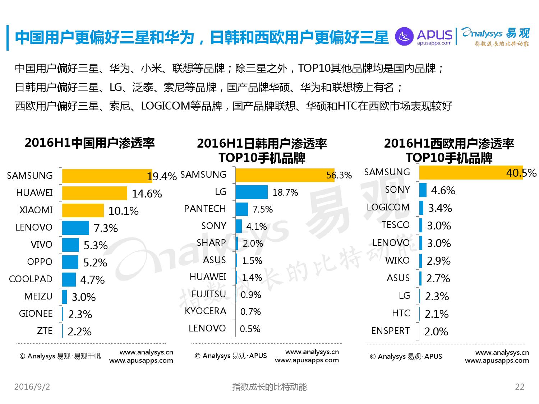 全球移动互联网用户分析专题报告2016上半年_000022
