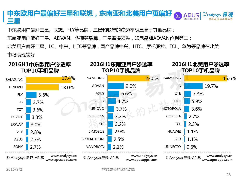 全球移动互联网用户分析专题报告2016上半年_000023