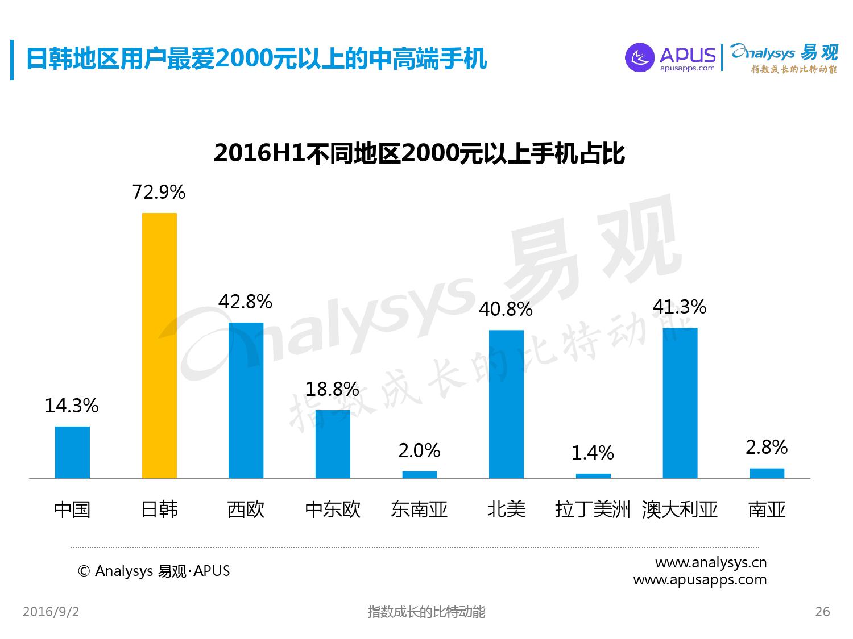 全球移动互联网用户分析专题报告2016上半年_000026