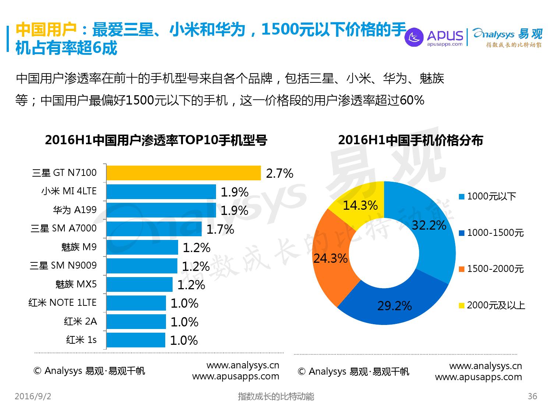 全球移动互联网用户分析专题报告2016上半年_000036