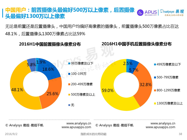 全球移动互联网用户分析专题报告2016上半年_000038