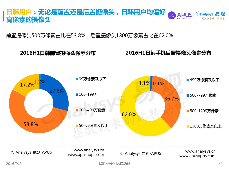 全球移动互联网用户分析专题报告2016上半年_000041