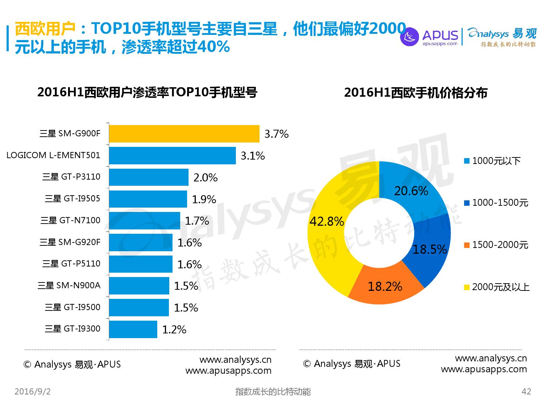 全球移动互联网用户分析专题报告2016上半年_000042