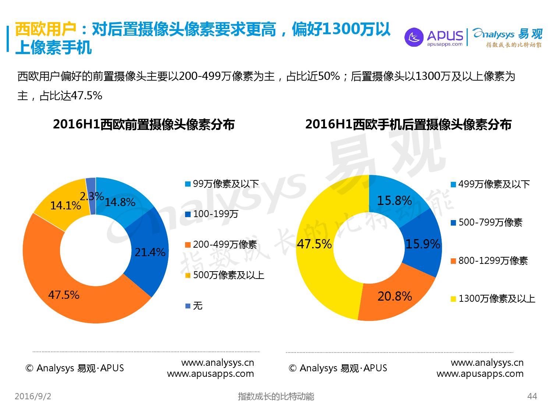 全球移动互联网用户分析专题报告2016上半年_000044