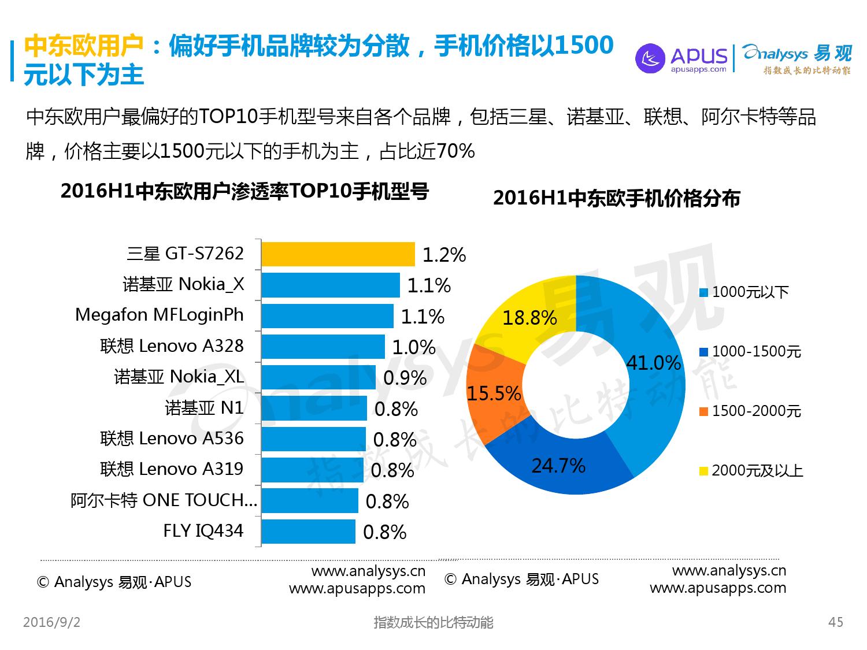 全球移动互联网用户分析专题报告2016上半年_000045