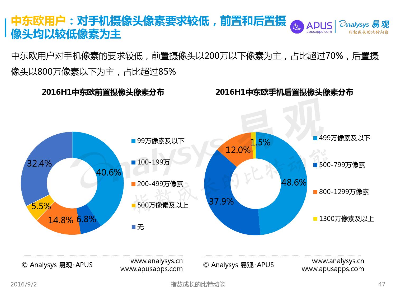 全球移动互联网用户分析专题报告2016上半年_000047