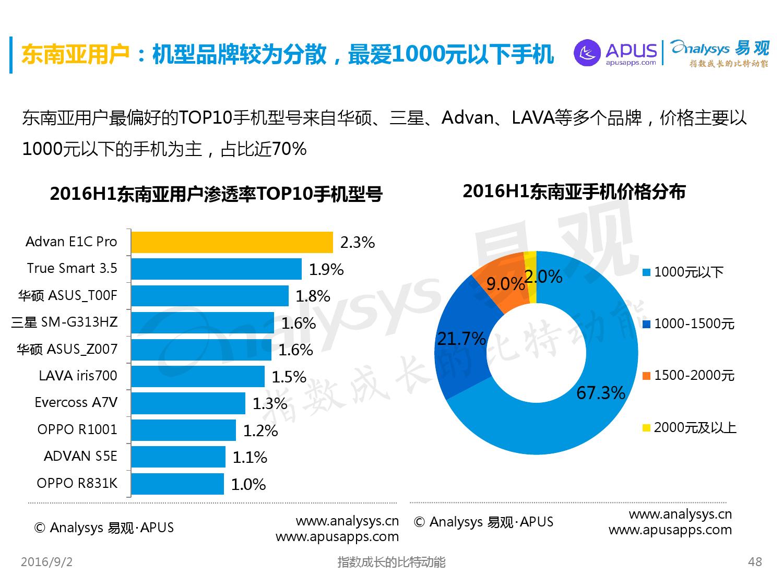 全球移动互联网用户分析专题报告2016上半年_000048