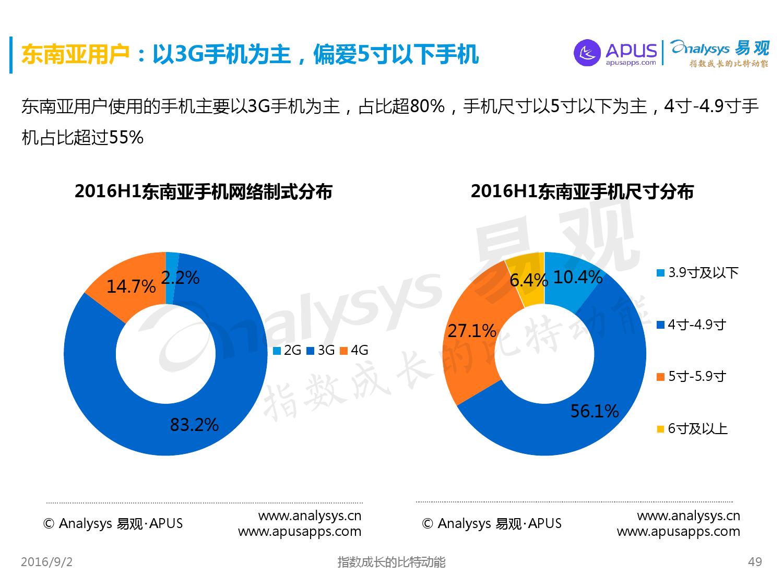 全球移动互联网用户分析专题报告2016上半年_000049