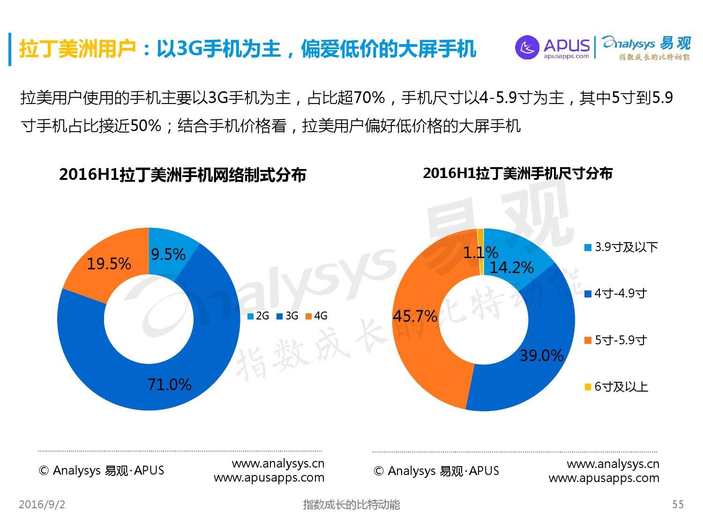 全球移动互联网用户分析专题报告2016上半年_000055