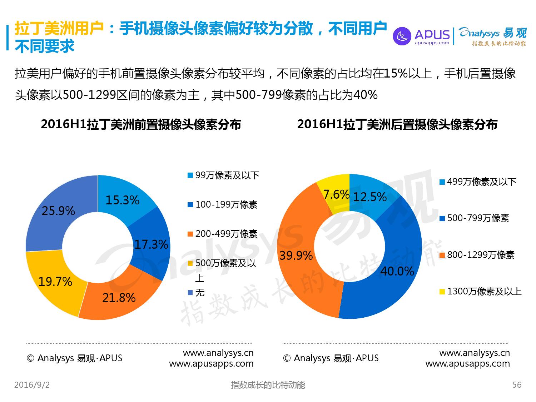 全球移动互联网用户分析专题报告2016上半年_000056