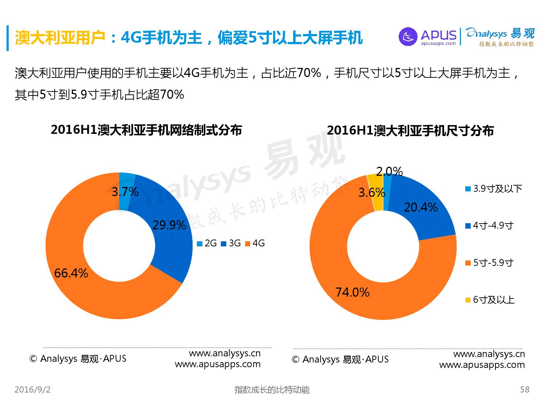 全球移动互联网用户分析专题报告2016上半年_000058