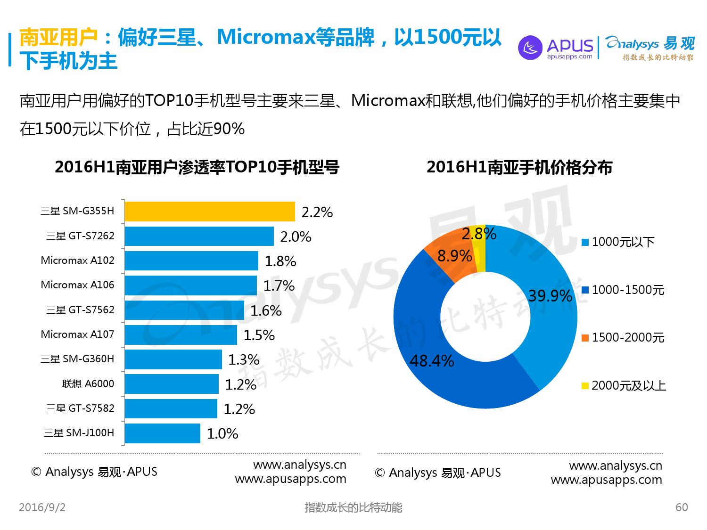 全球移动互联网用户分析专题报告2016上半年_000060