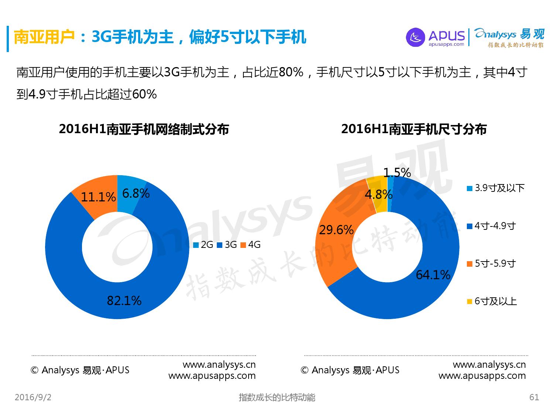 全球移动互联网用户分析专题报告2016上半年_000061