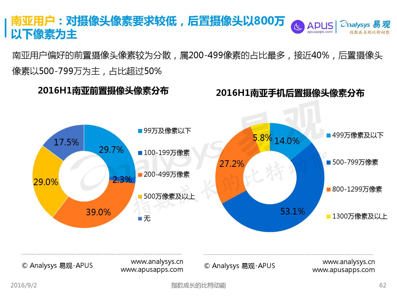 全球移动互联网用户分析专题报告2016上半年_000062