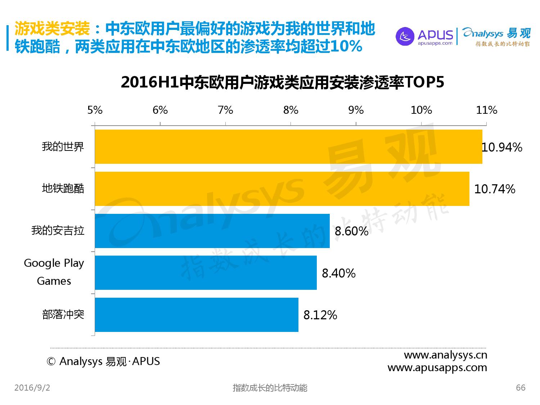 全球移动互联网用户分析专题报告2016上半年_000066