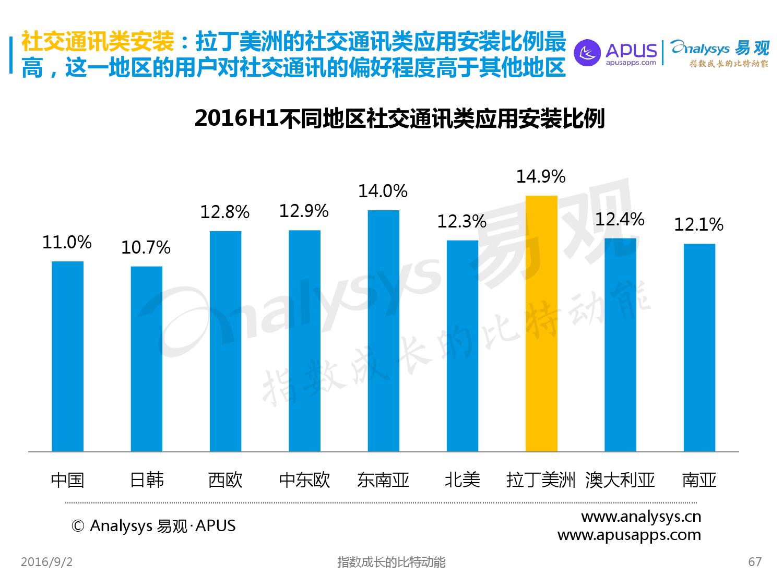全球移动互联网用户分析专题报告2016上半年_000067