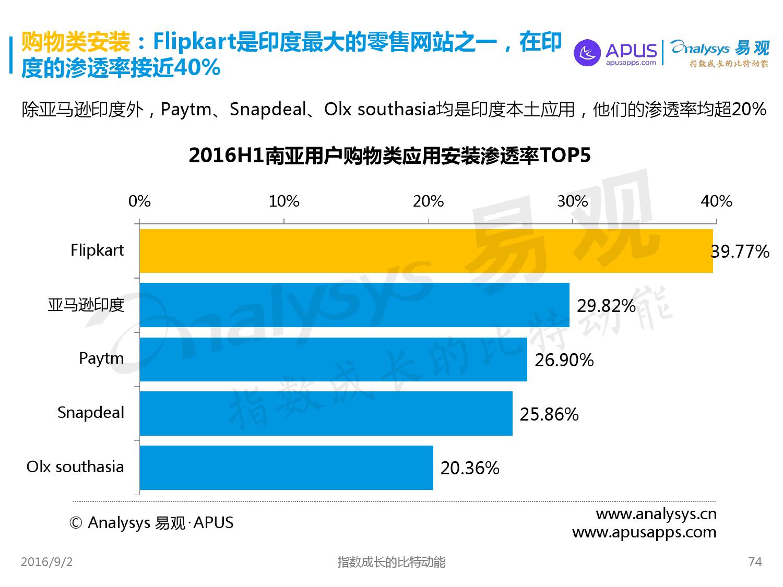 全球移动互联网用户分析专题报告2016上半年_000074