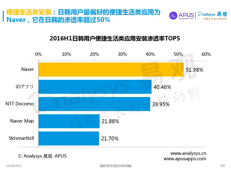 全球移动互联网用户分析专题报告2016上半年_000080