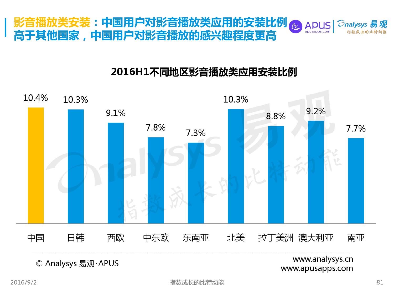 全球移动互联网用户分析专题报告2016上半年_000081