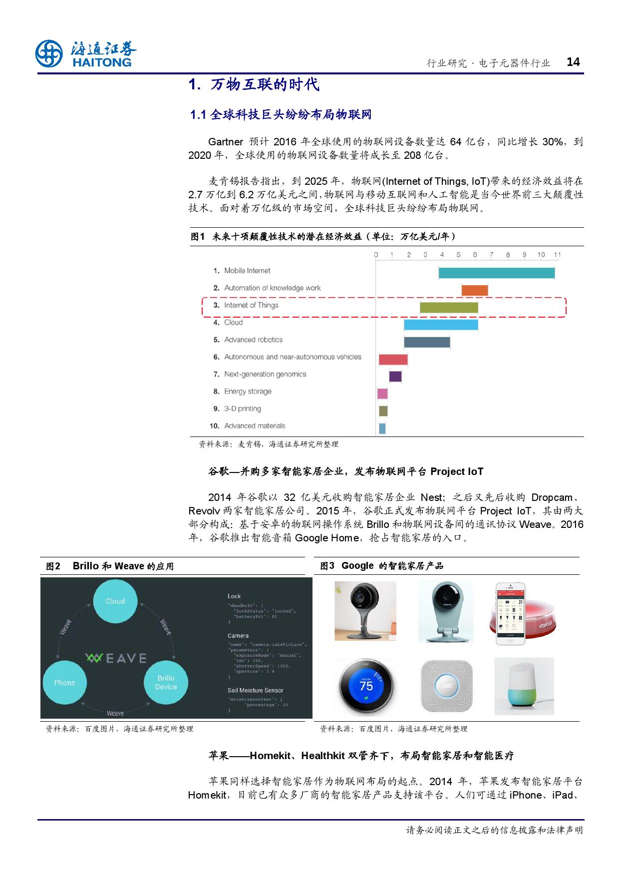 报告全解传感器全球产业链_000014