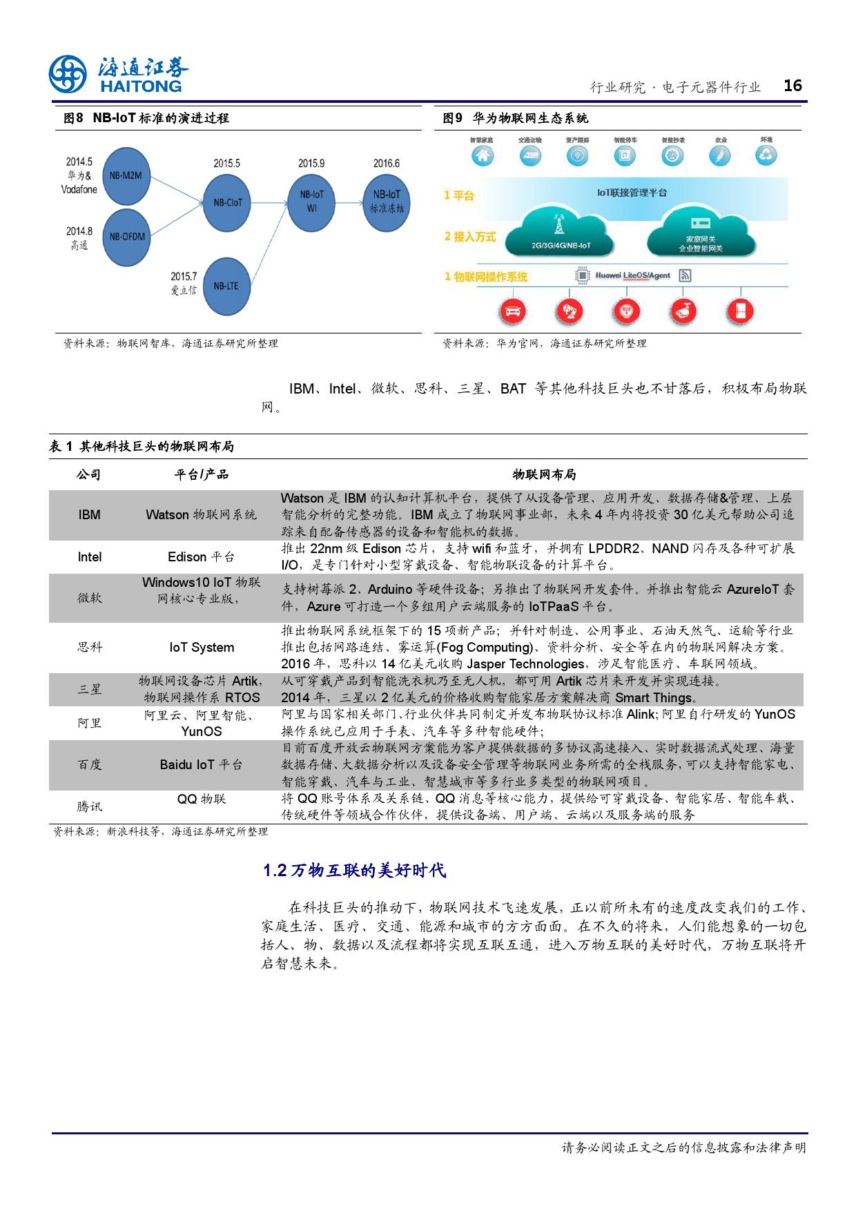 报告全解传感器全球产业链_000016