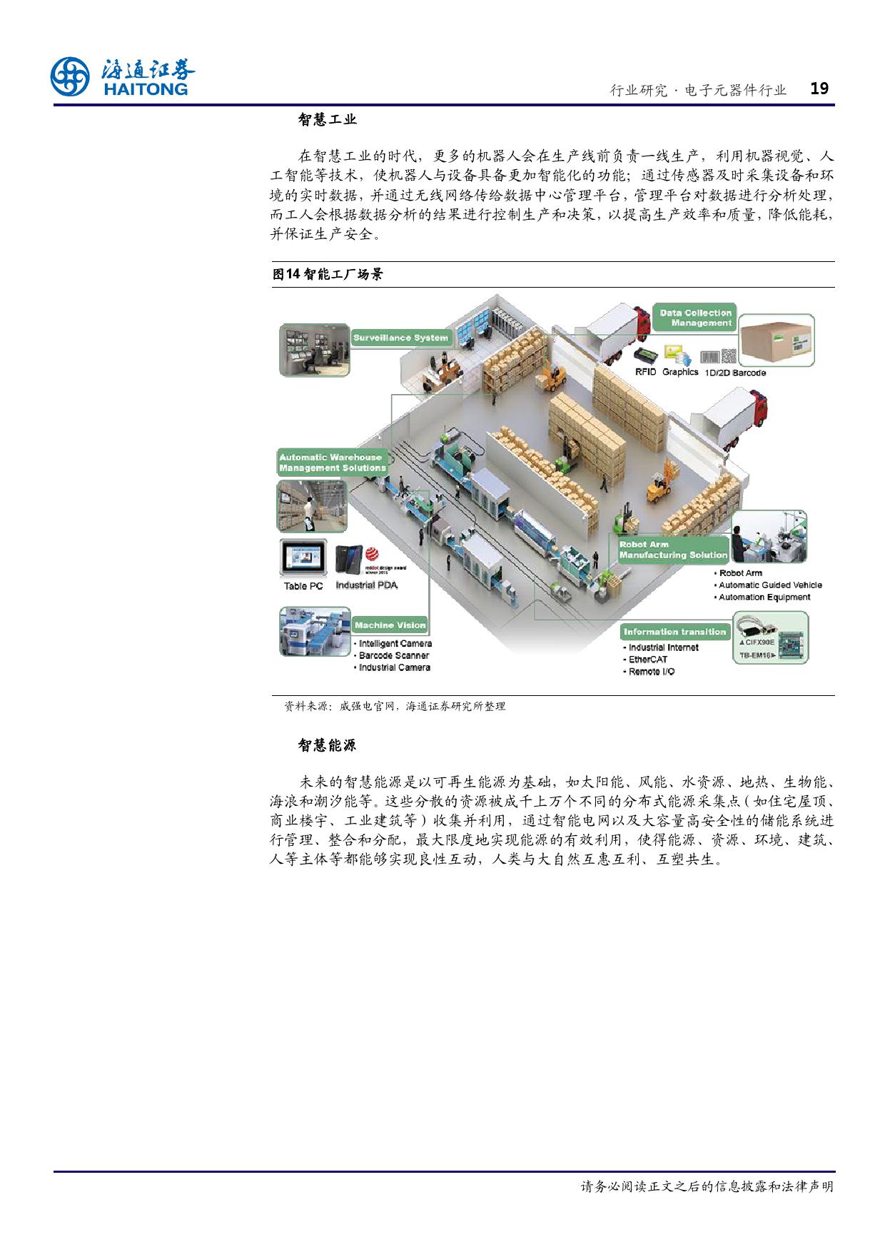 报告全解传感器全球产业链_000019