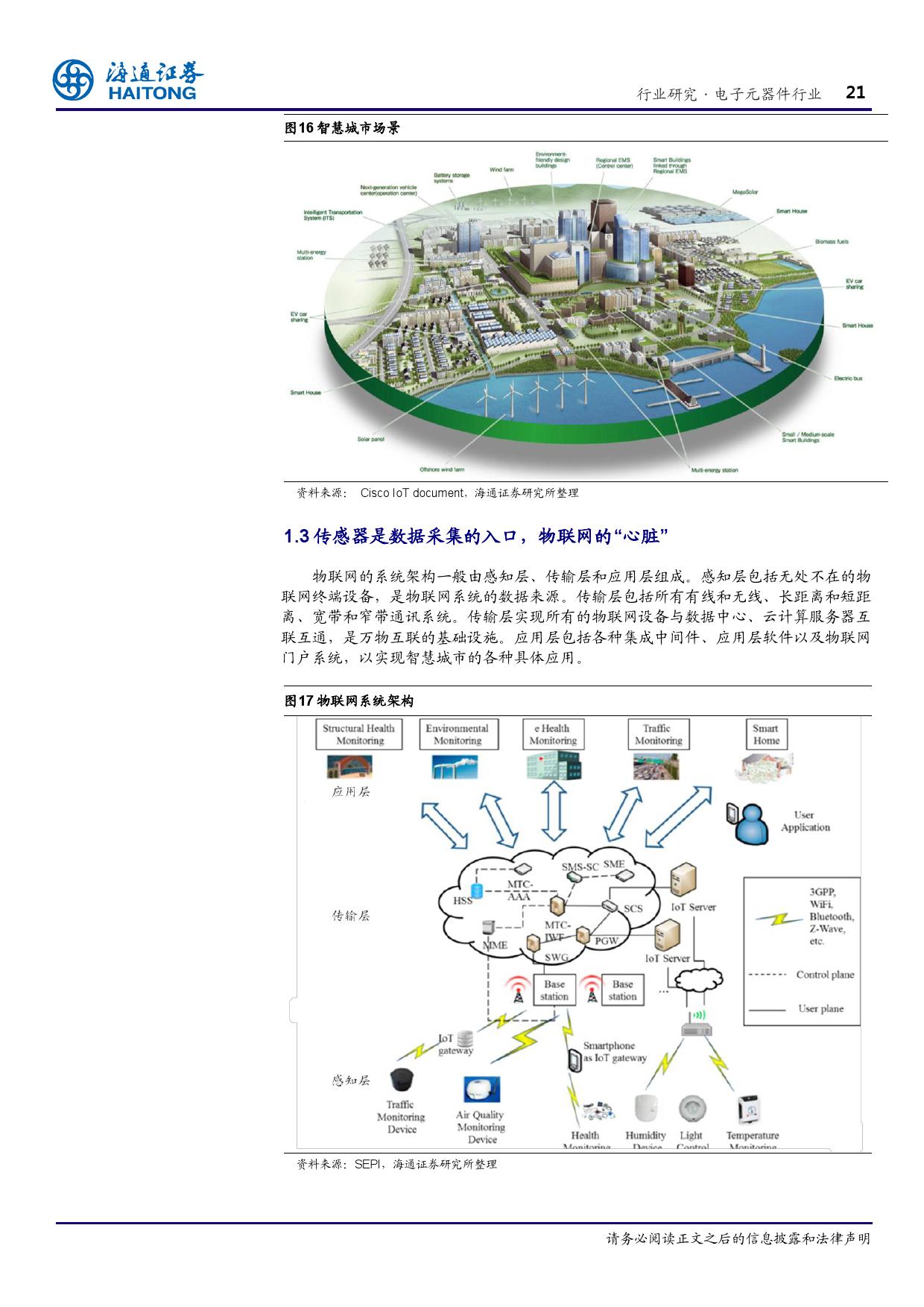 报告全解传感器全球产业链_000021