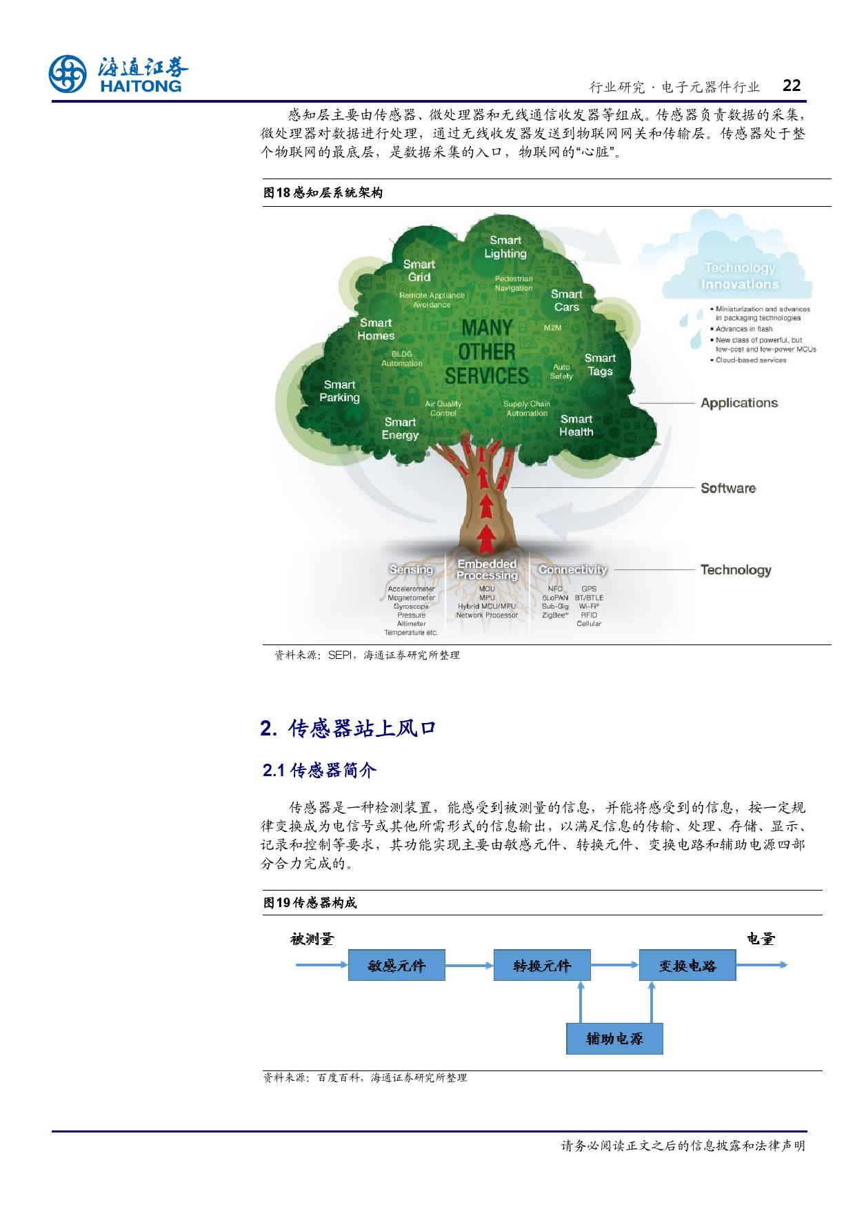 报告全解传感器全球产业链_000022