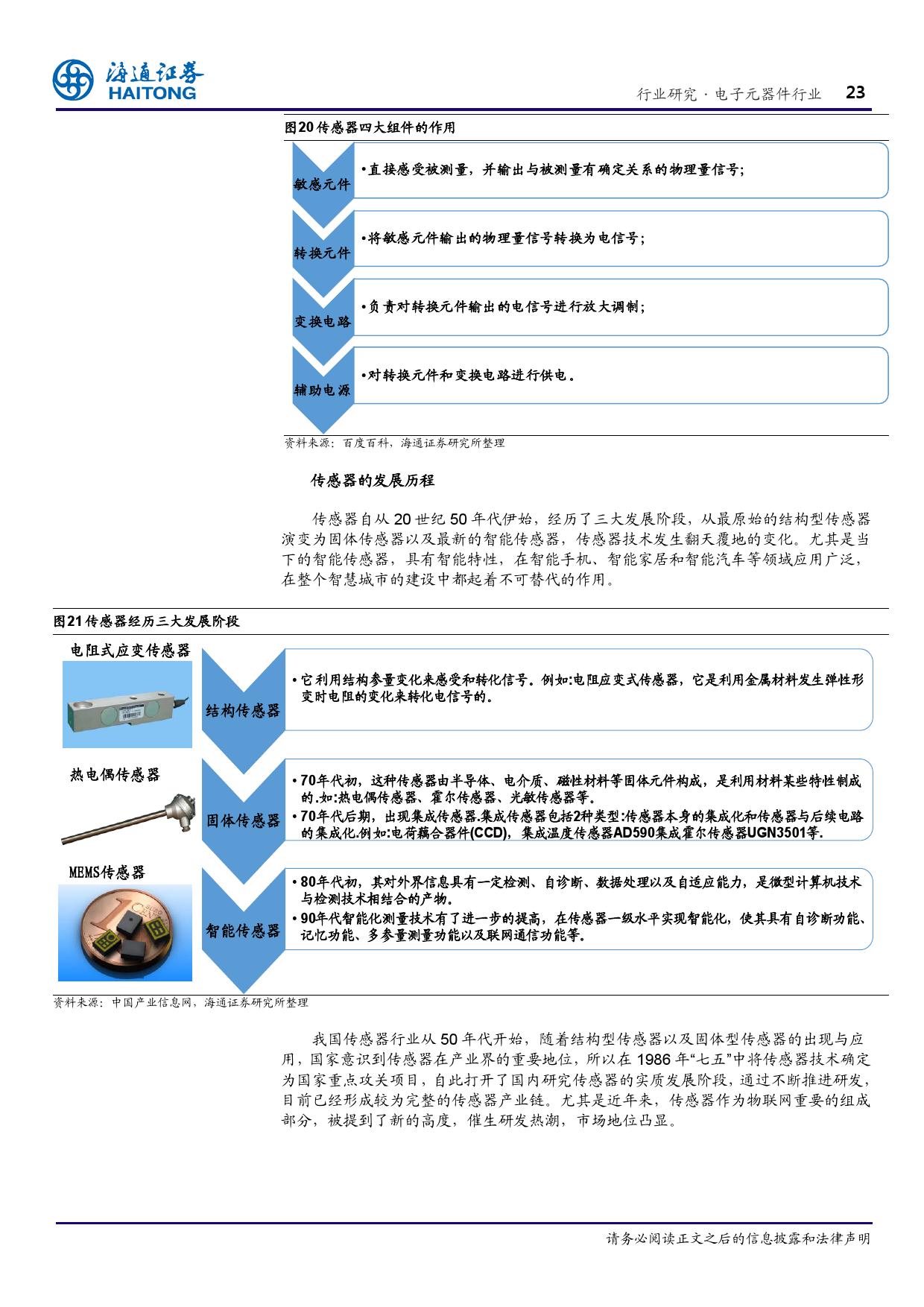 报告全解传感器全球产业链_000023