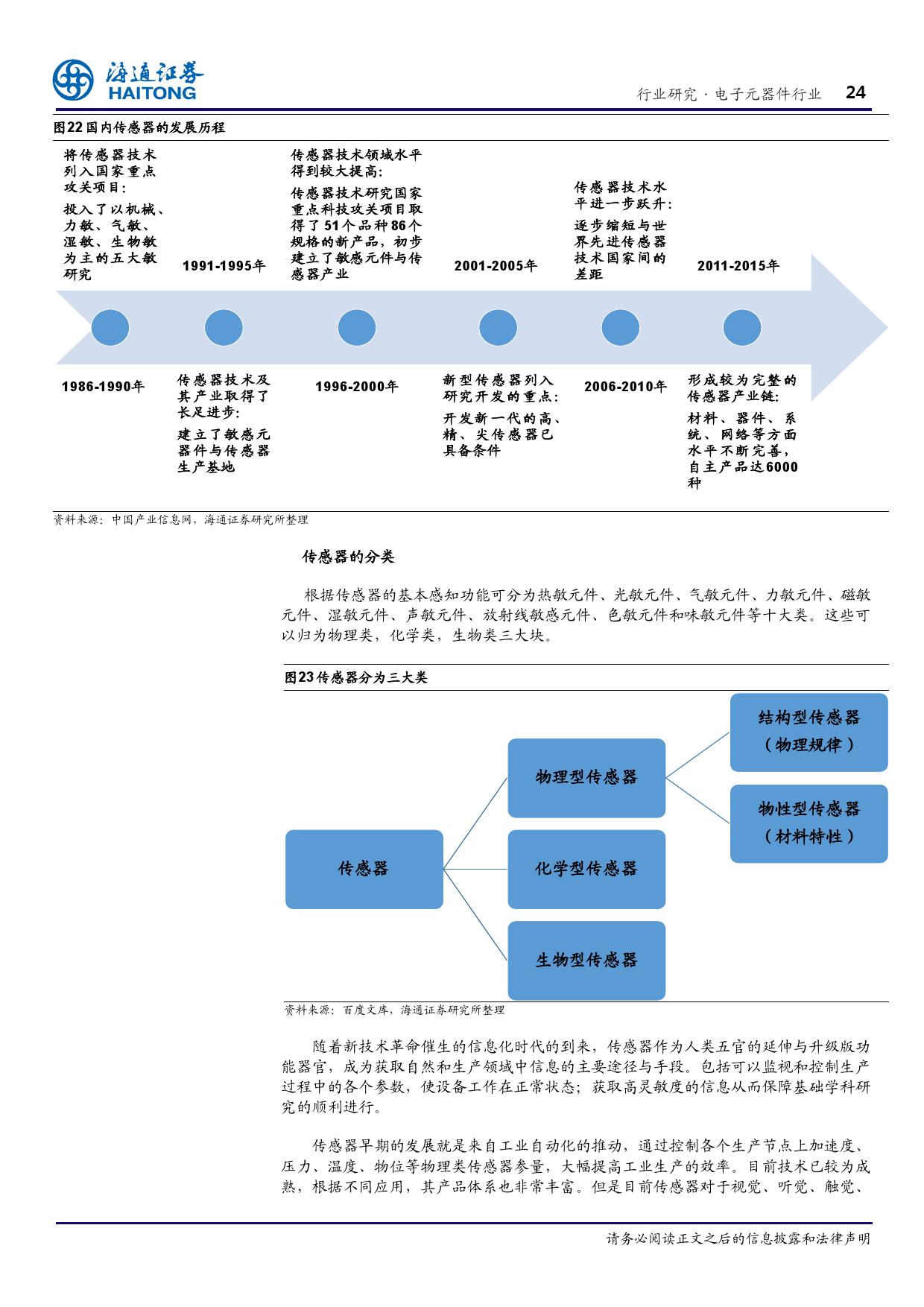 报告全解传感器全球产业链_000024
