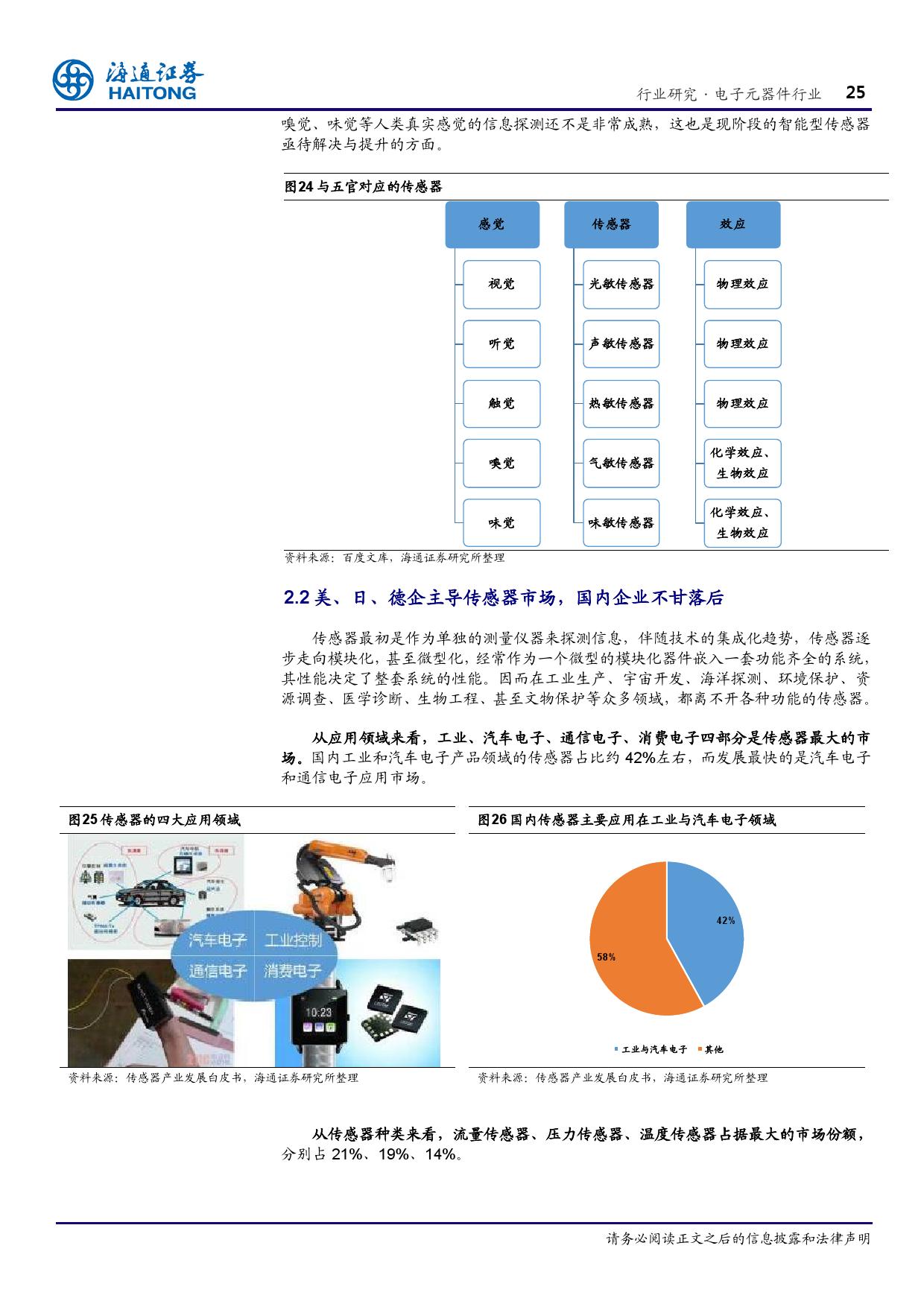 报告全解传感器全球产业链_000025