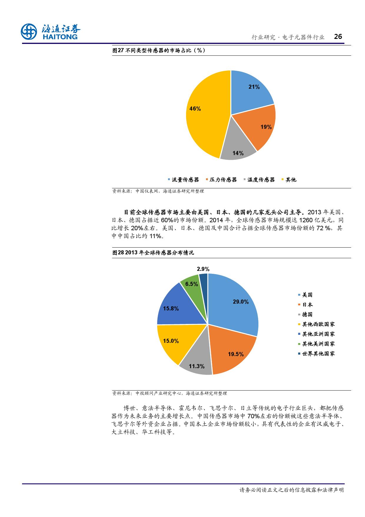 报告全解传感器全球产业链_000026