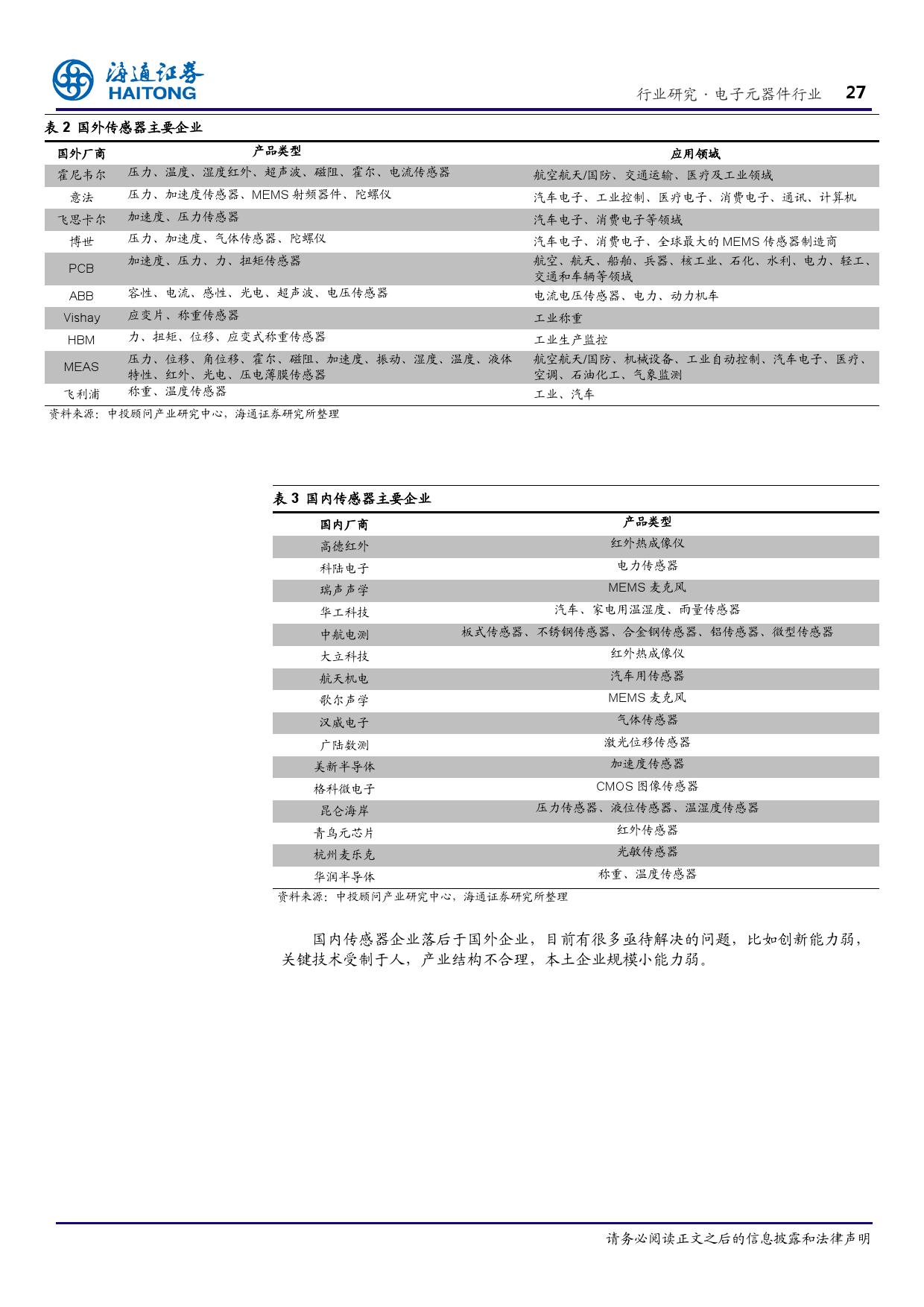 报告全解传感器全球产业链_000027