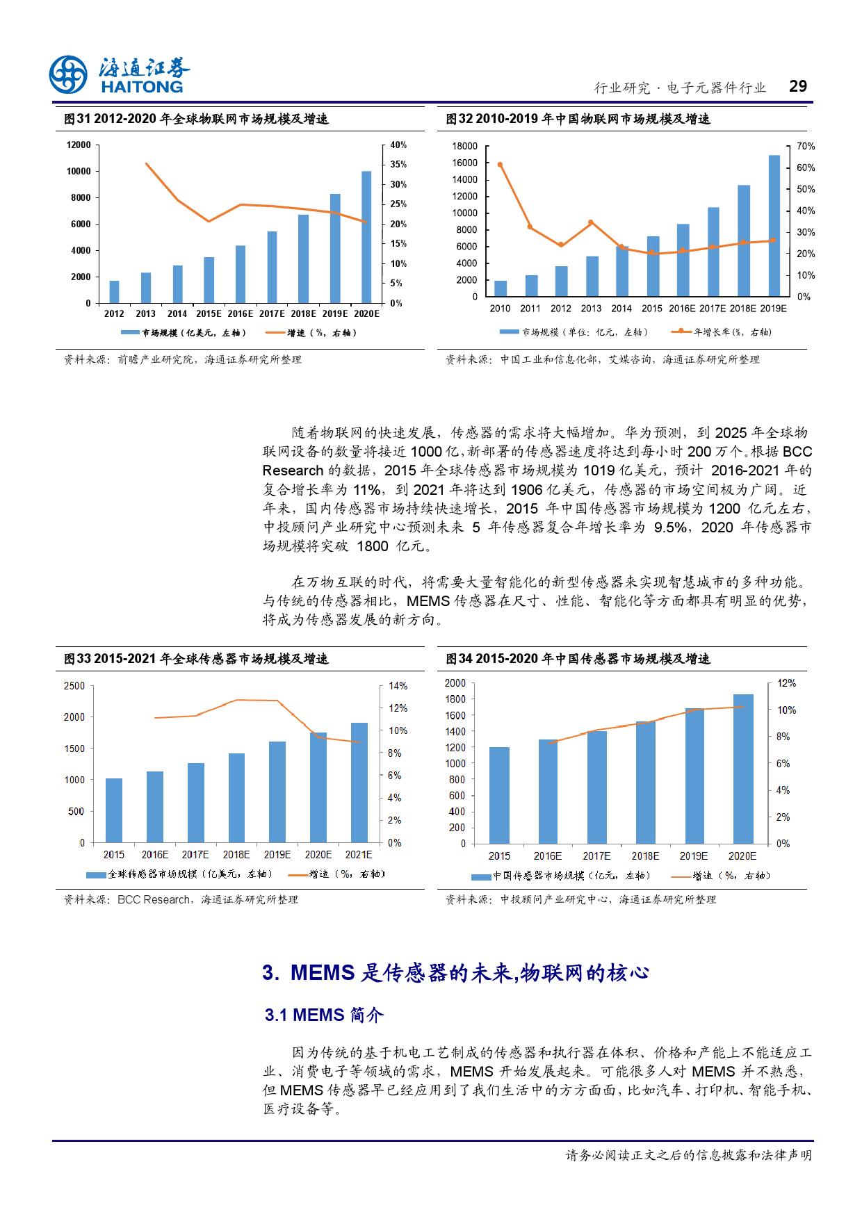 报告全解传感器全球产业链_000029