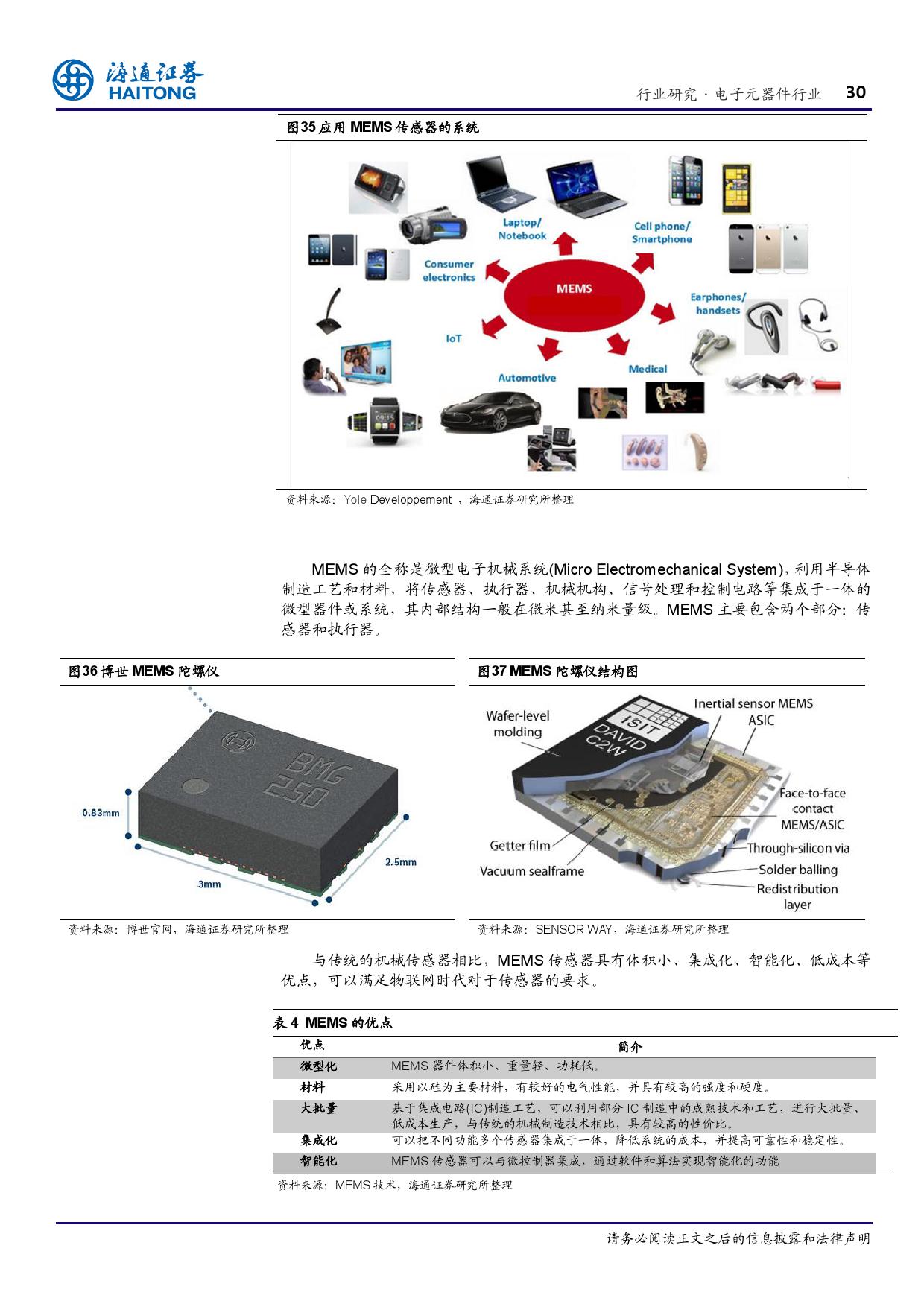 报告全解传感器全球产业链_000030