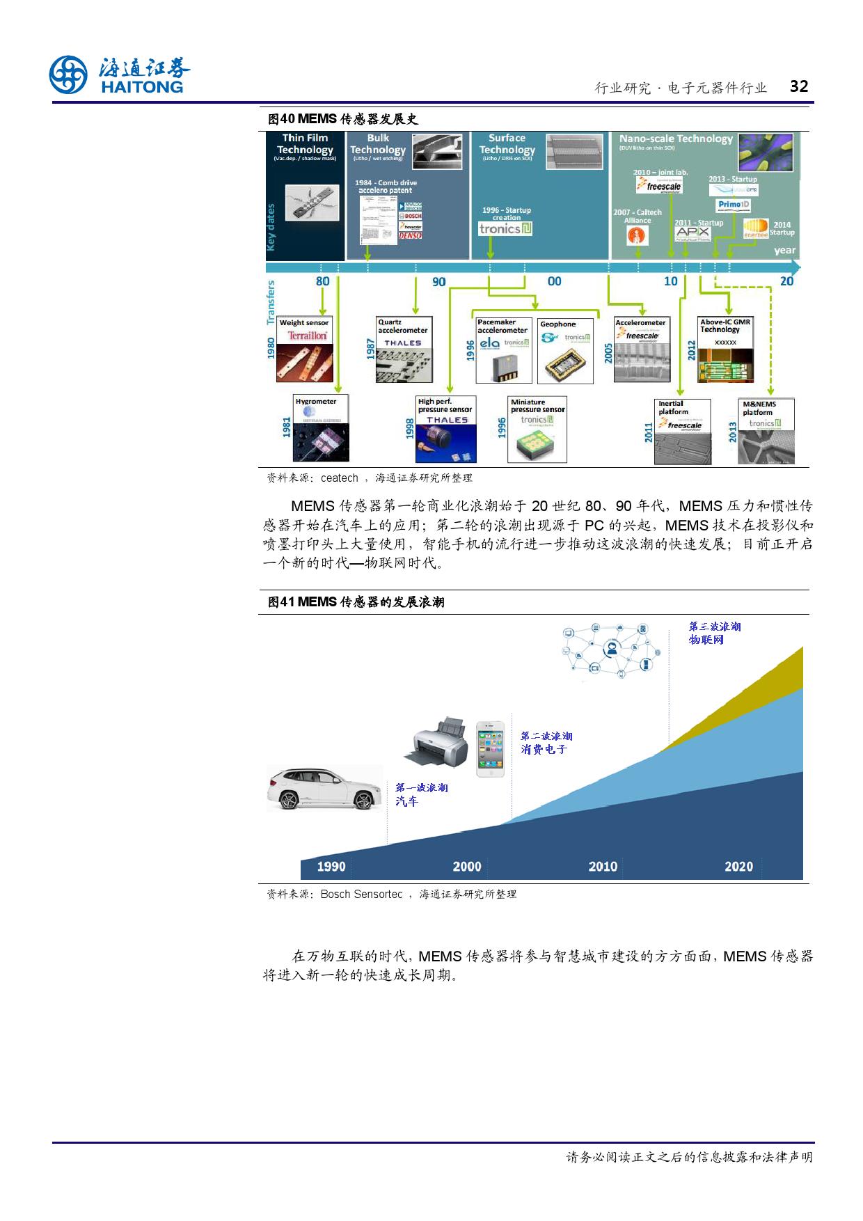 报告全解传感器全球产业链_000032