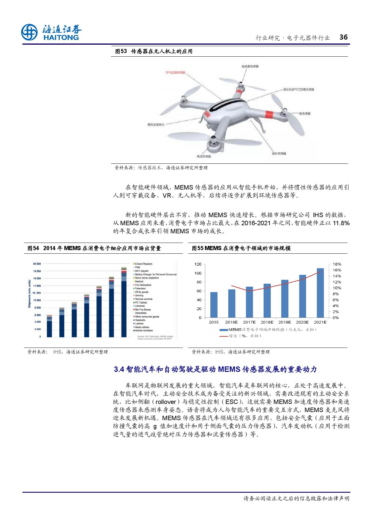 报告全解传感器全球产业链_000036