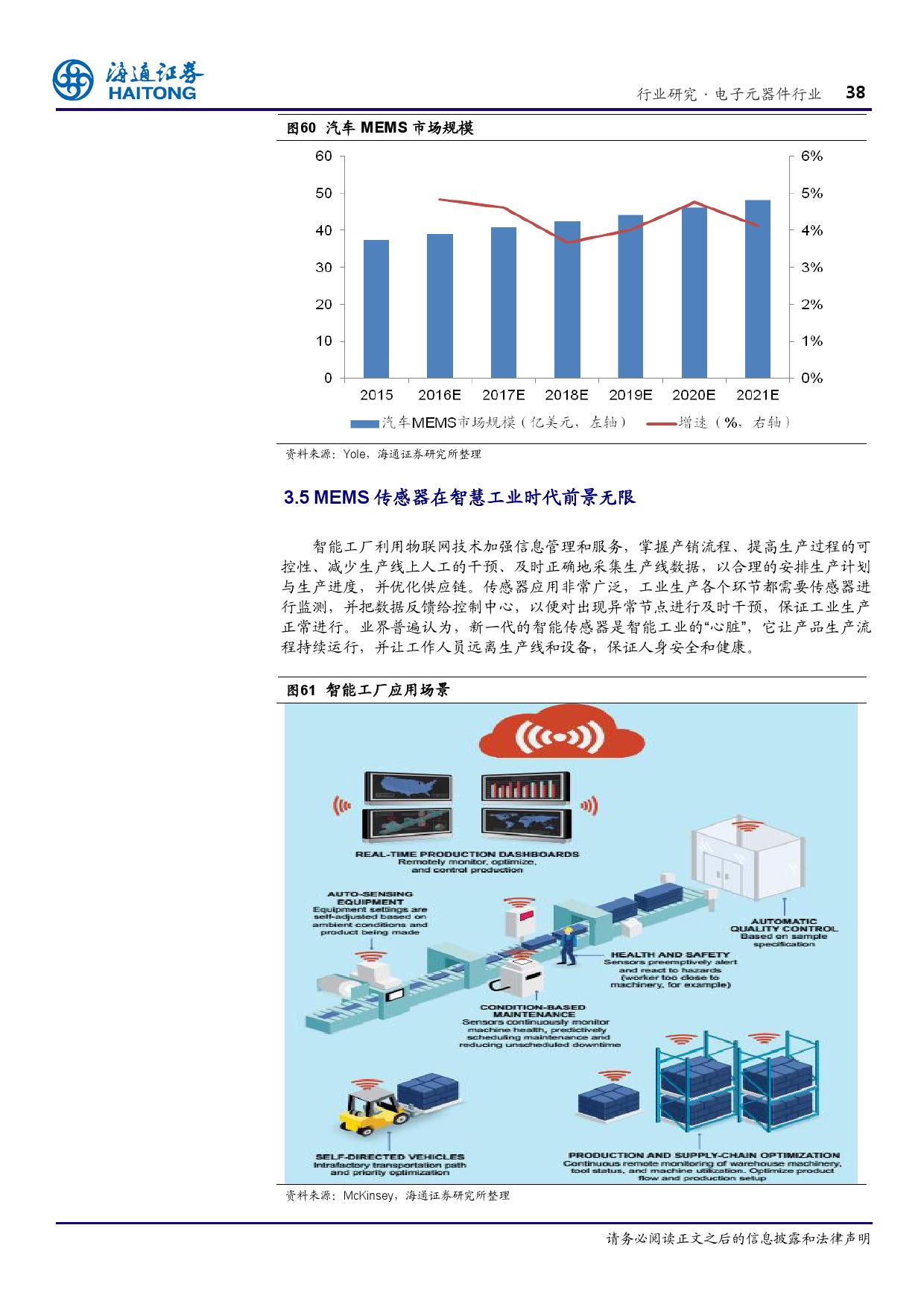 报告全解传感器全球产业链_000038