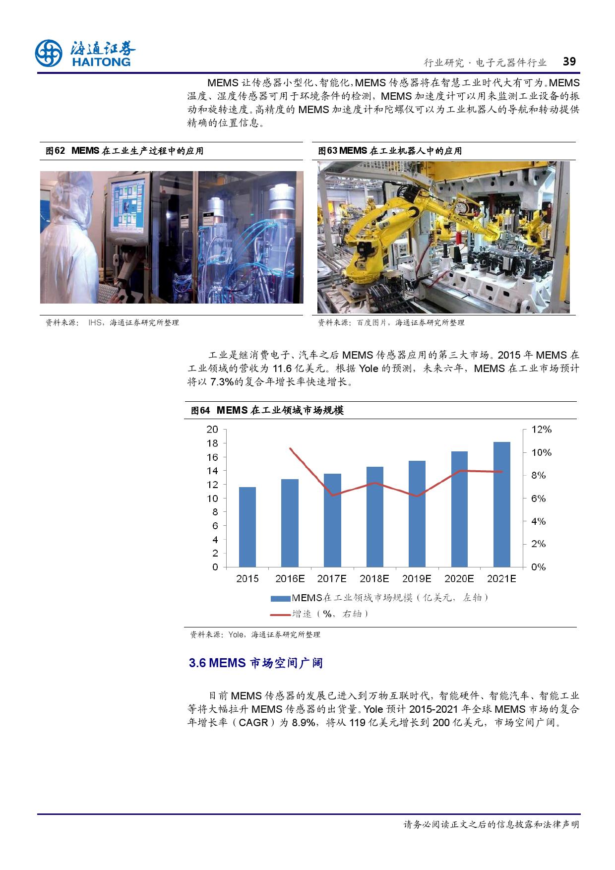 报告全解传感器全球产业链_000039