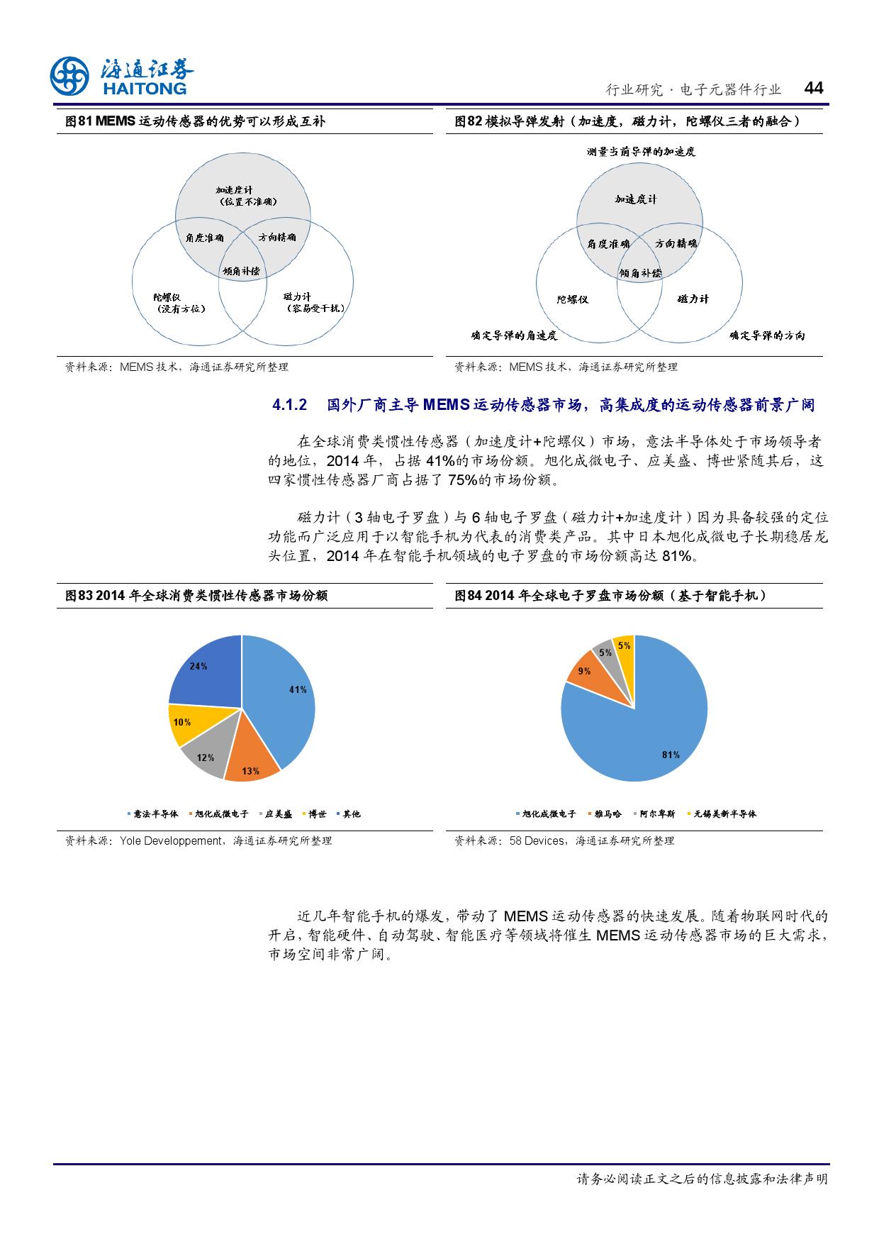 报告全解传感器全球产业链_000044