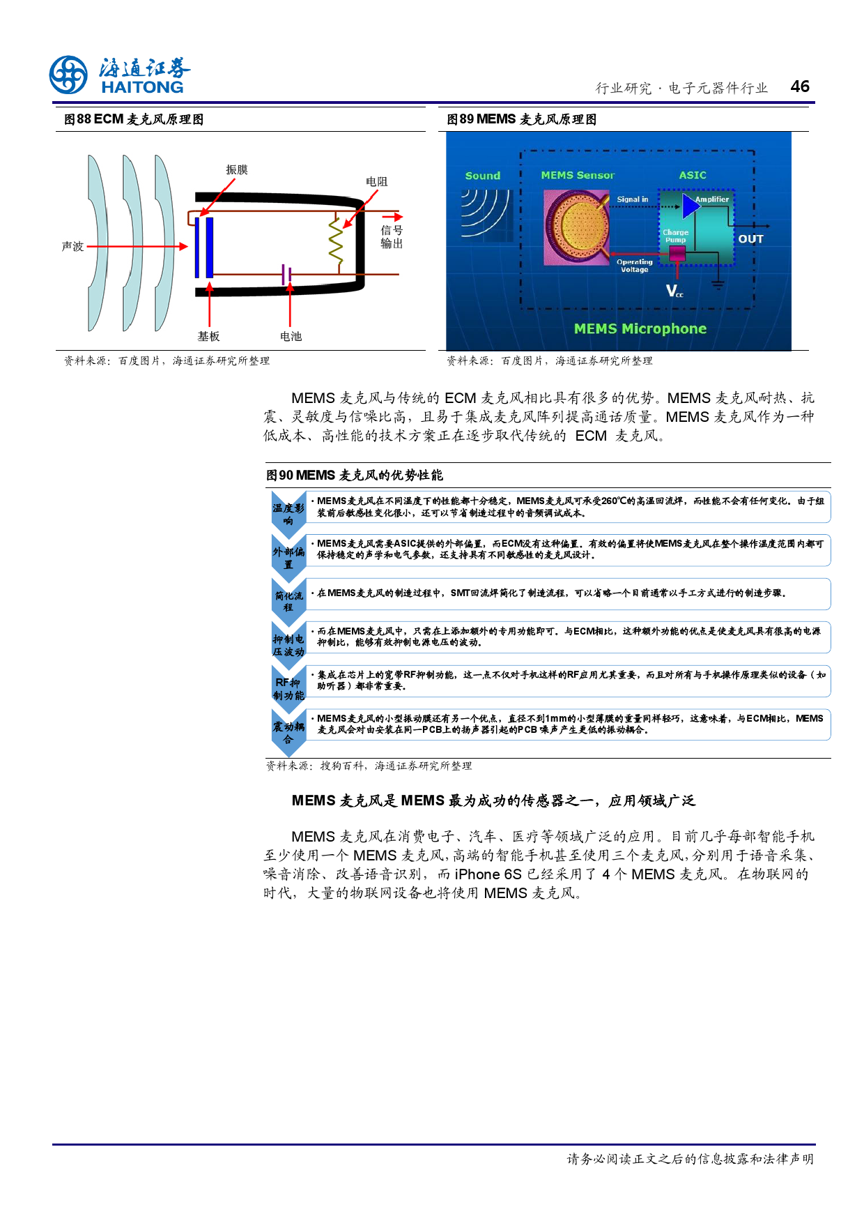 报告全解传感器全球产业链_000046