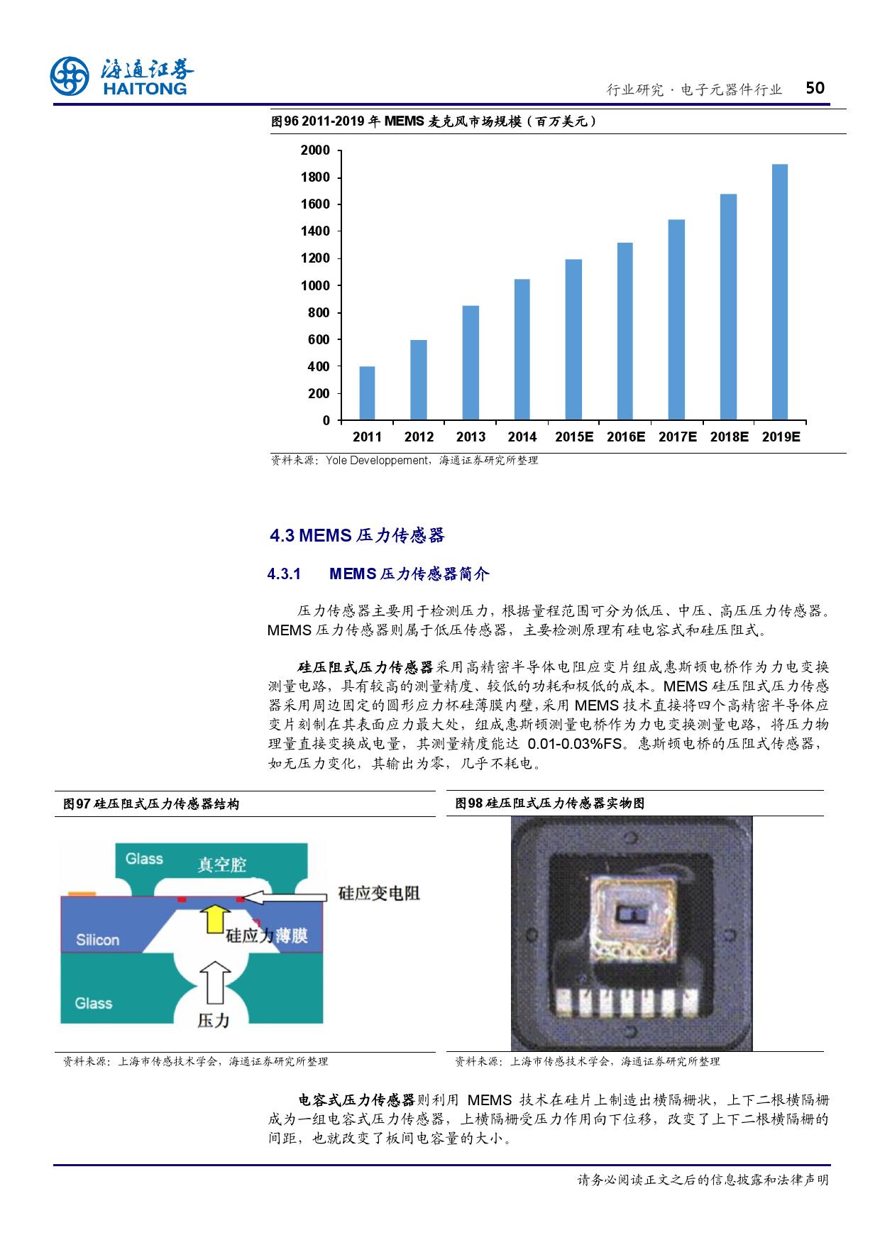 报告全解传感器全球产业链_000050