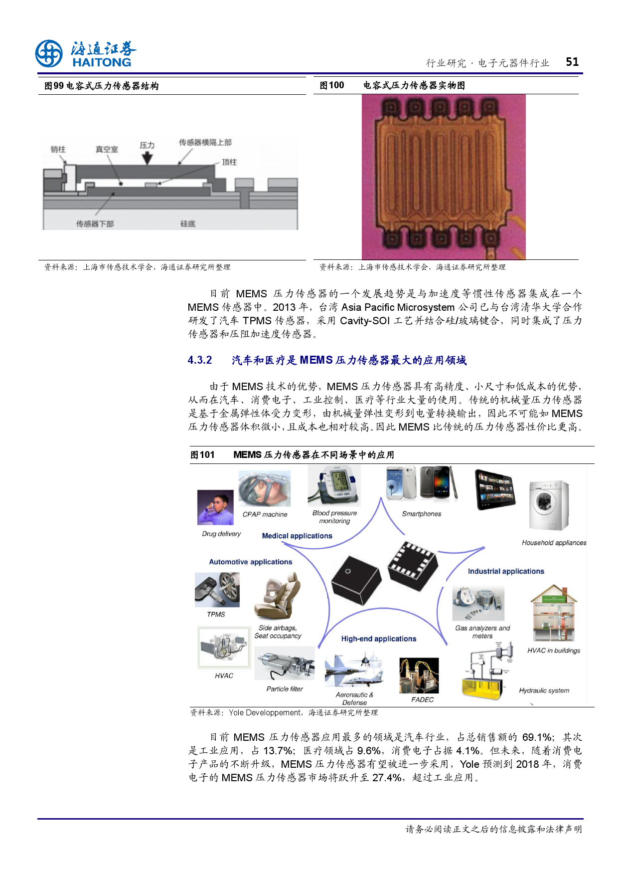 报告全解传感器全球产业链_000051