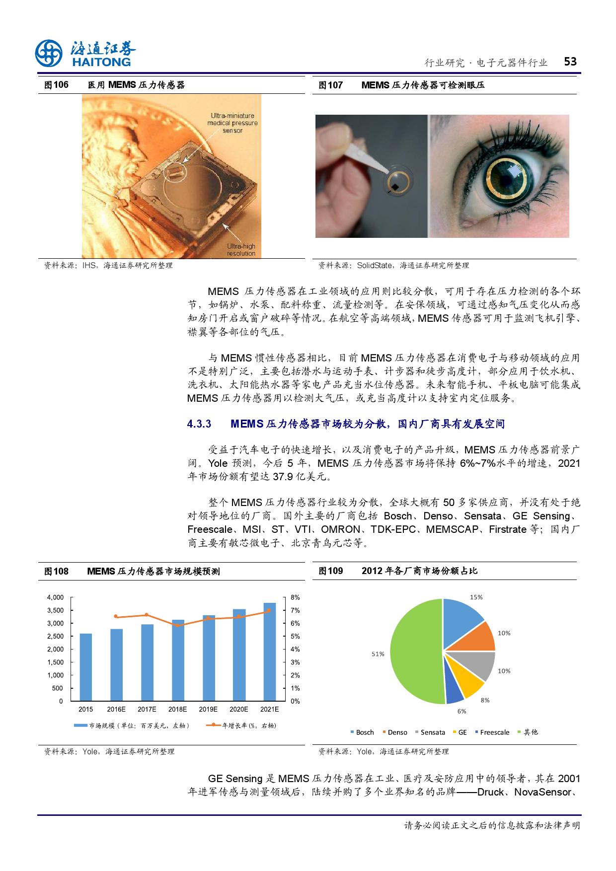 报告全解传感器全球产业链_000053