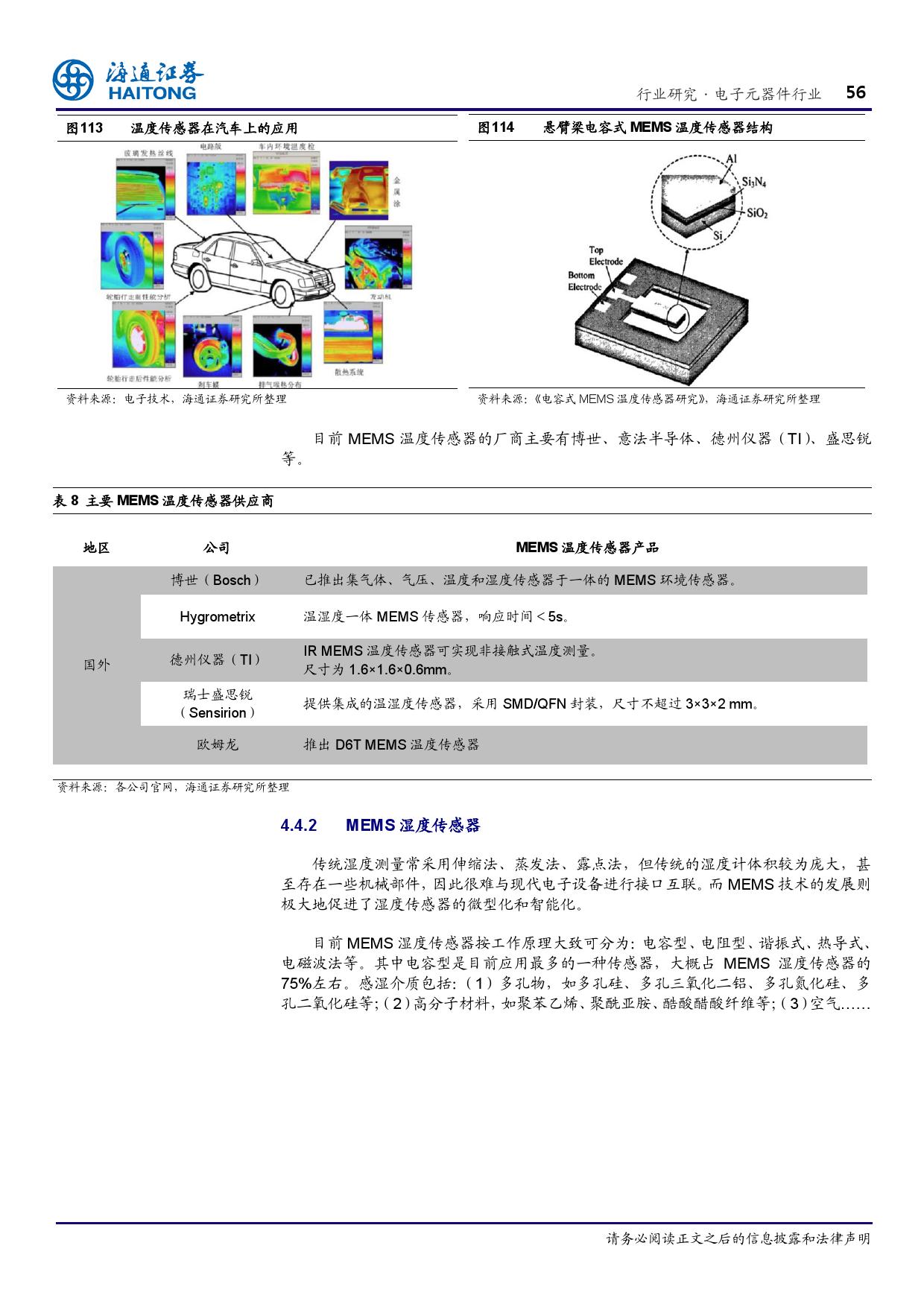报告全解传感器全球产业链_000056
