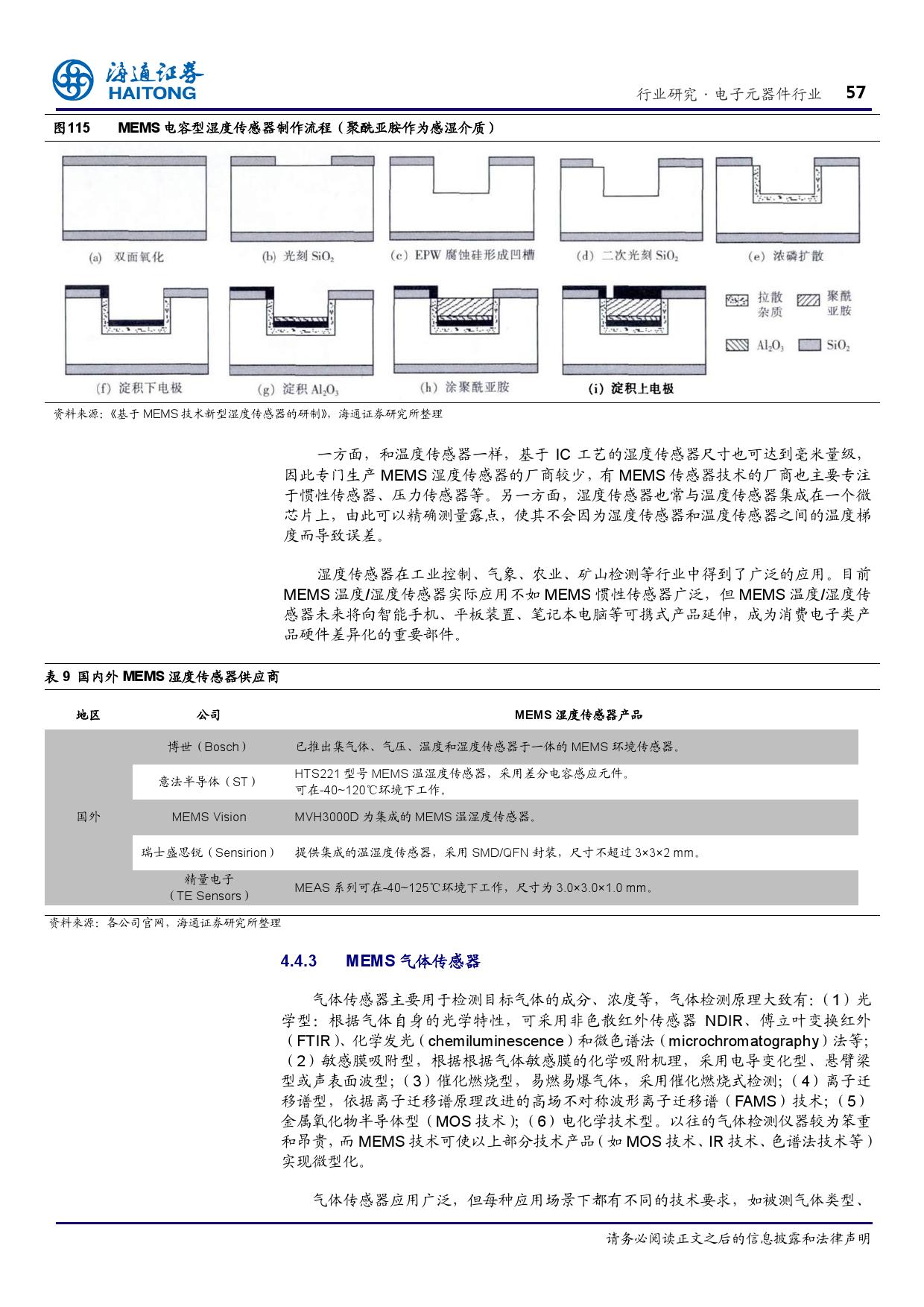 报告全解传感器全球产业链_000057
