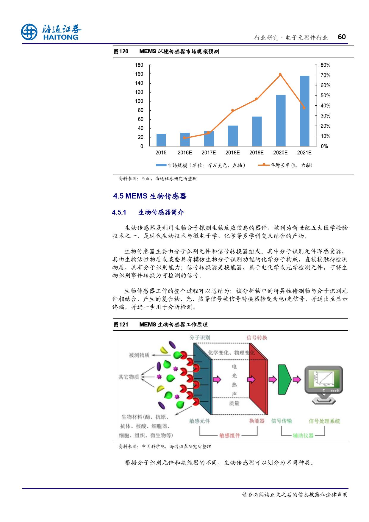 报告全解传感器全球产业链_000060