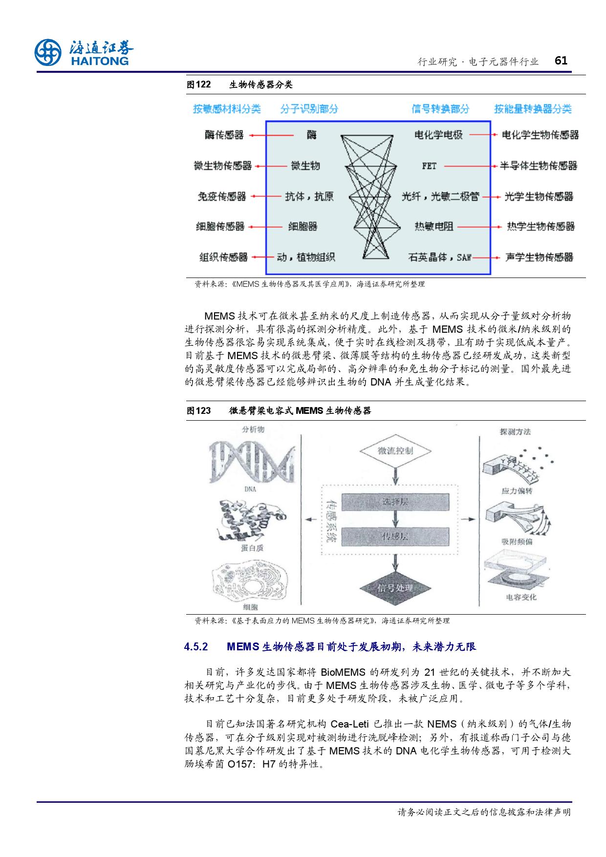 报告全解传感器全球产业链_000061