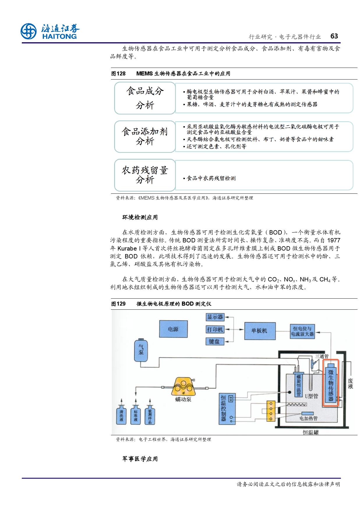报告全解传感器全球产业链_000063