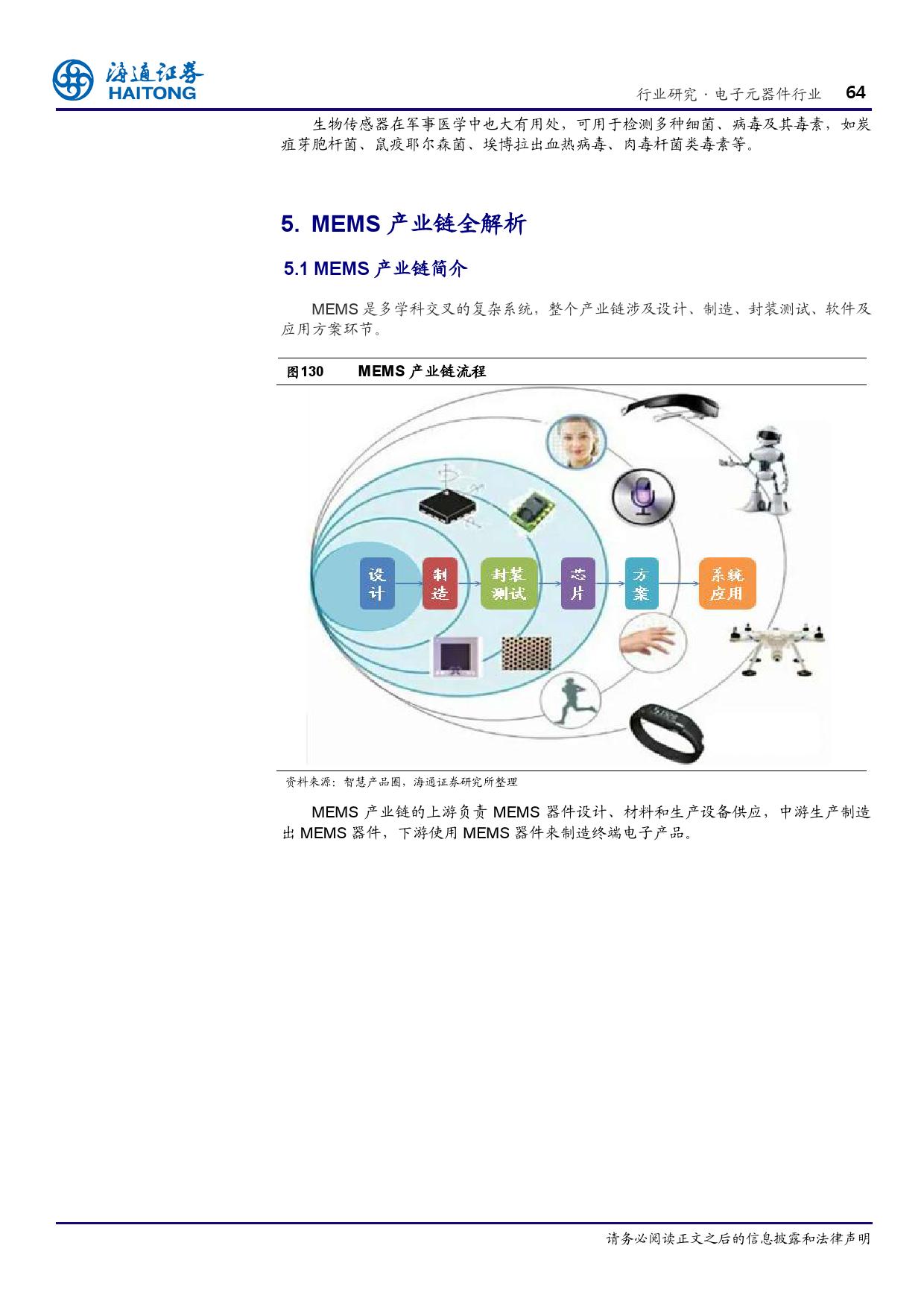 报告全解传感器全球产业链_000064